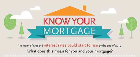 Know your Mortgage