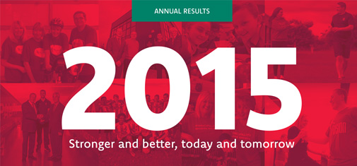 Annual Results