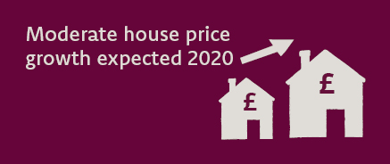 Infographic showing moderate house price growth is expected in 2020.