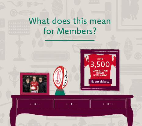 Learn more about what Principality does for its Members