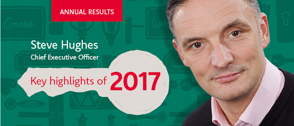 Annual Results. Steve Hughes, Chief Executive Officer. Key highlights of 2017